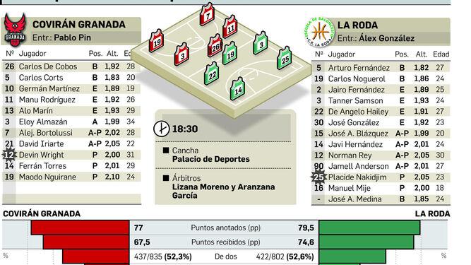 Germán Martínez cuajó un gran partido el pasado sábado en Hospitalet.