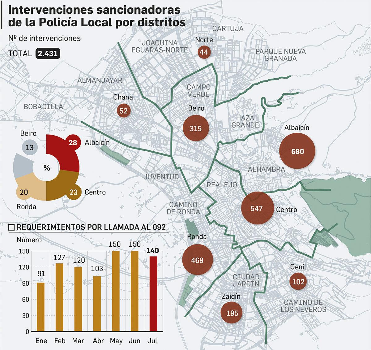 Principales zonas del botellón en Granada